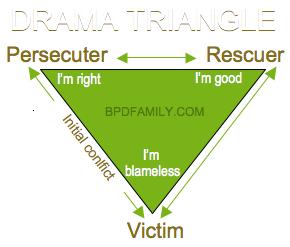 karpmen drama triangle